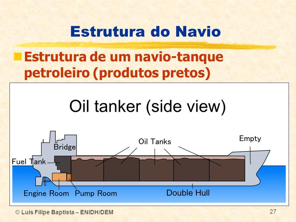 Estrutura do Navio Estrutura de um navio-tanque petroleiro (produtos pretos) © Luis Filipe Baptista – ENIDH/DEM.