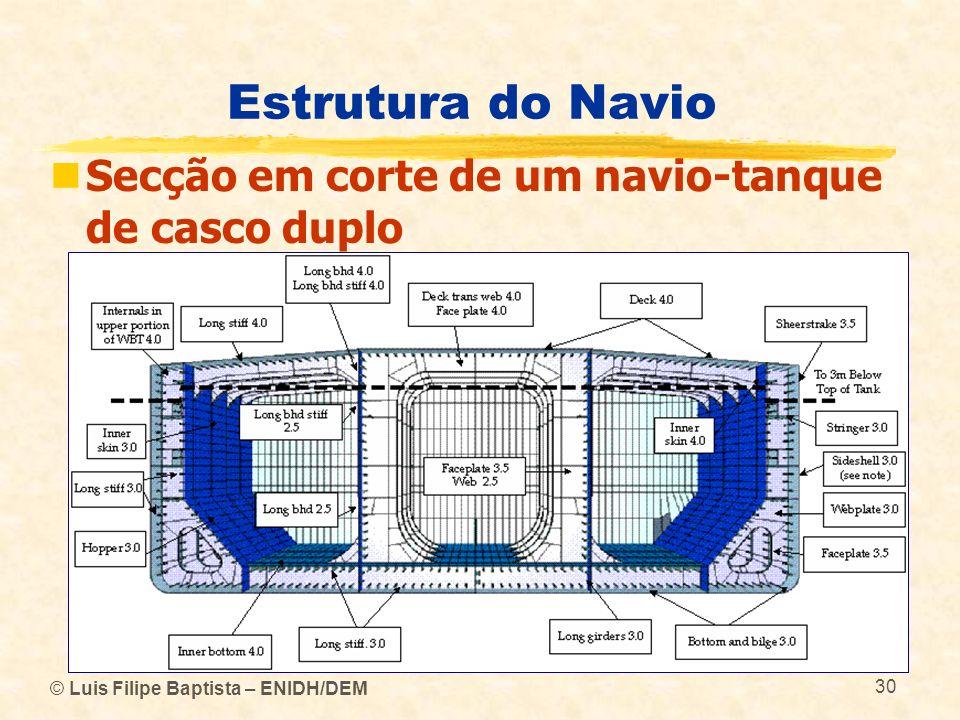 Estrutura do Navio Secção em corte de um navio-tanque de casco duplo