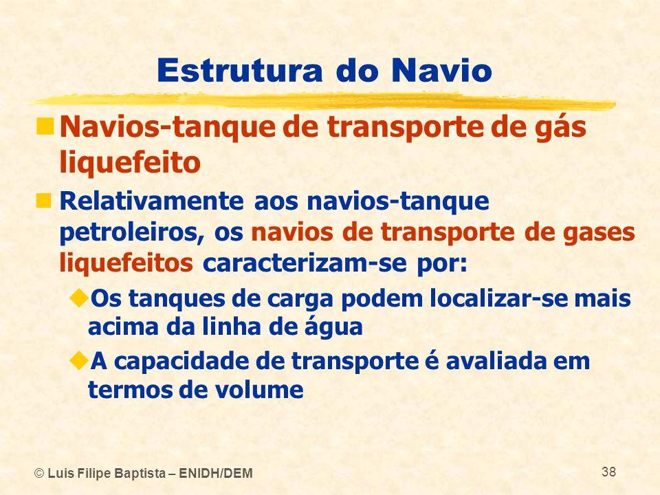Estrutura do Navio Navios-tanque de transporte de gás liquefeito