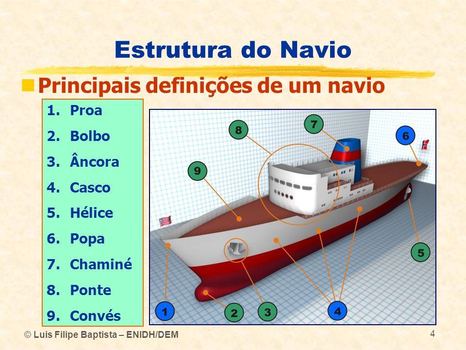 Estrutura do Navio Principais definições de um navio Proa Bolbo Âncora