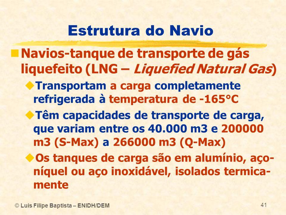 Estrutura do Navio Navios-tanque de transporte de gás liquefeito (LNG – Liquefied Natural Gas)