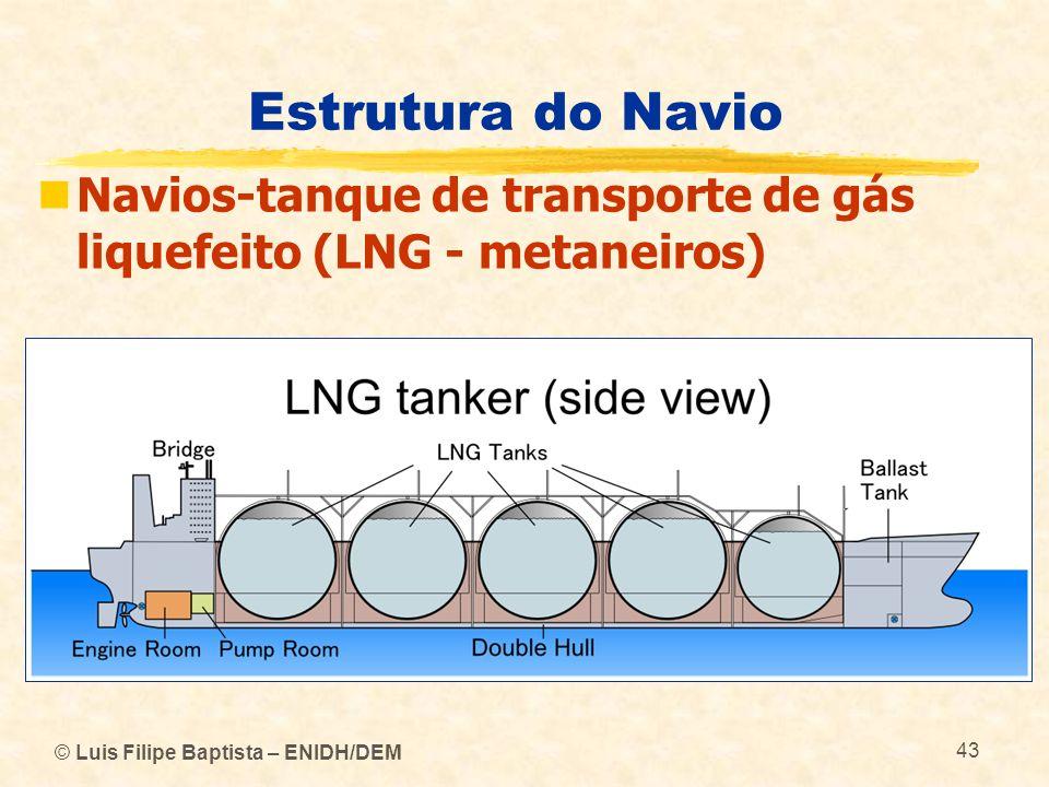 Estrutura do Navio Navios-tanque de transporte de gás liquefeito (LNG - metaneiros) © Luis Filipe Baptista – ENIDH/DEM.