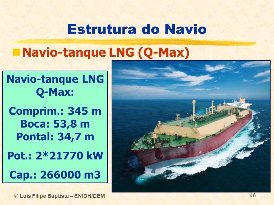Navio-tanque LNG Q-Max: Comprim.: 345 m Boca: 53,8 m Pontal: 34,7 m