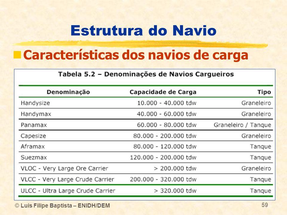 Estrutura do Navio Características dos navios de carga