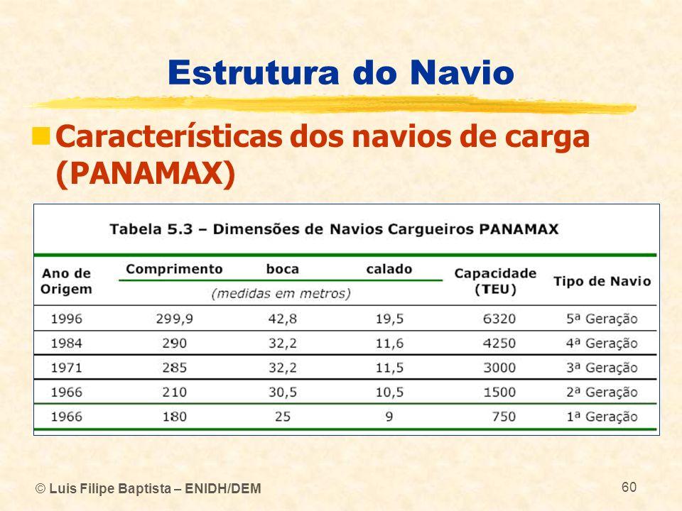 Estrutura do Navio Características dos navios de carga (PANAMAX)