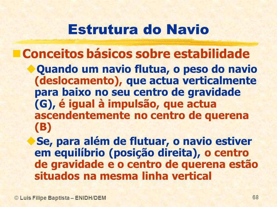 Estrutura do Navio Conceitos básicos sobre estabilidade