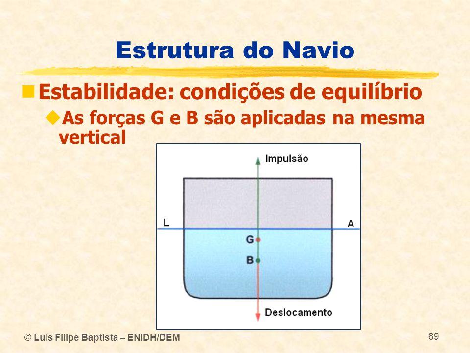 Estrutura do Navio Estabilidade: condições de equilíbrio