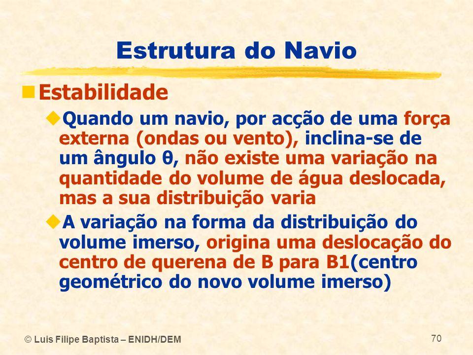 Estrutura do Navio Estabilidade