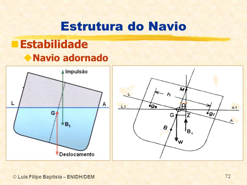 Estrutura do Navio Estabilidade Navio adornado θ