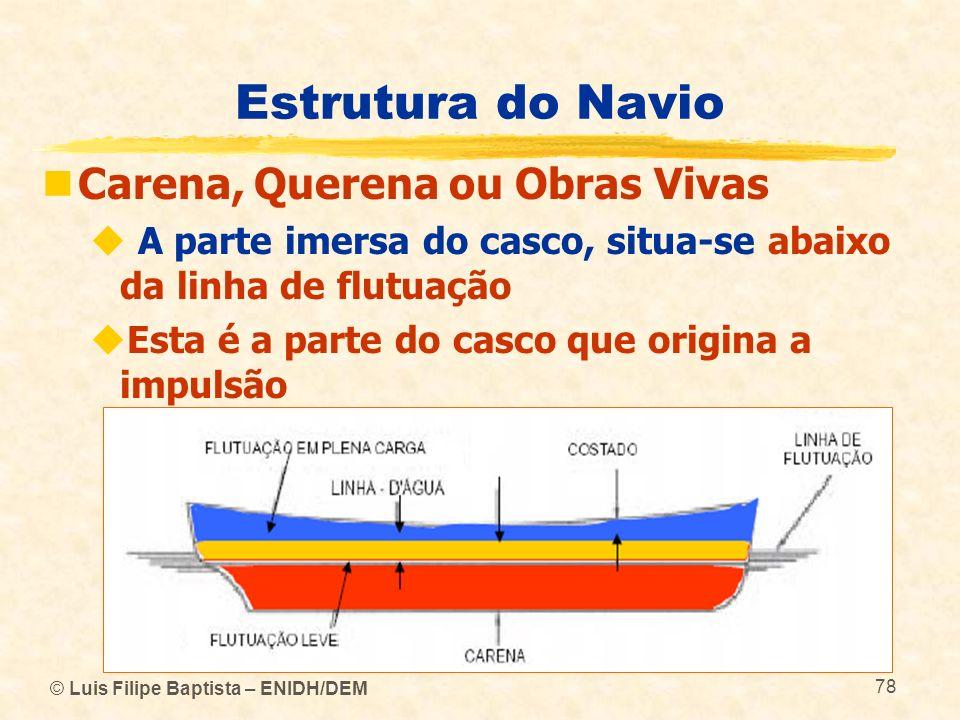 Estrutura do Navio Carena, Querena ou Obras Vivas