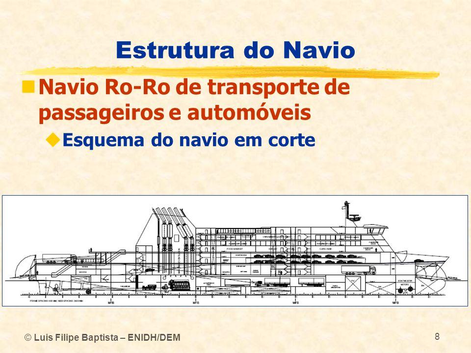 Estrutura do Navio Navio Ro-Ro de transporte de passageiros e automóveis. Esquema do navio em corte.