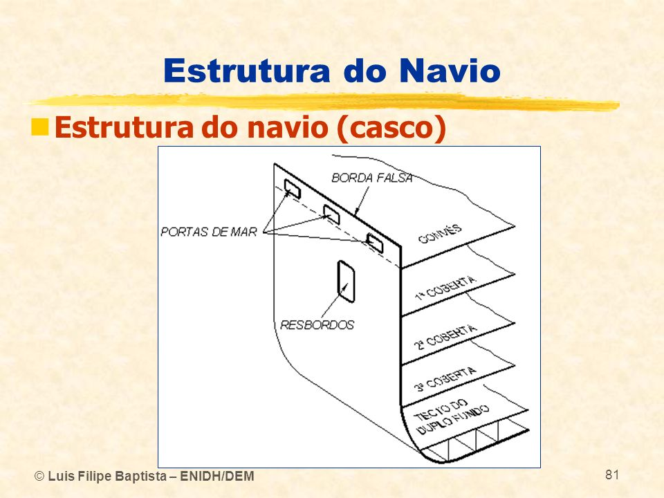Estrutura do Navio Estrutura do navio (casco)