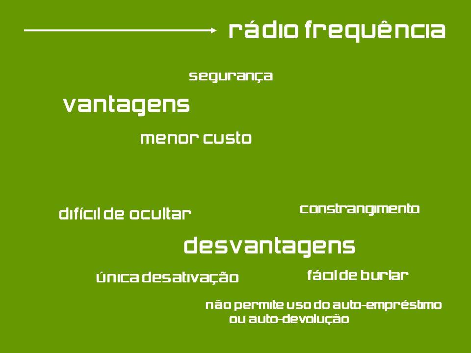 rádio frequência vantagens desvantagens menor custo difícil de ocultar