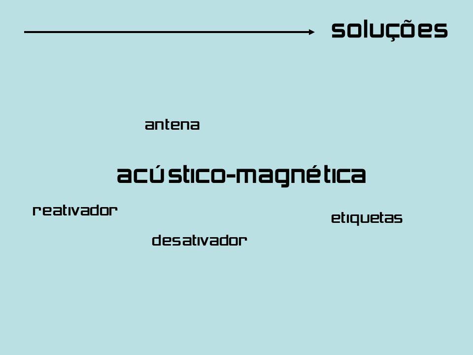 soluções antena acústico-magnética reativador etiquetas desativador