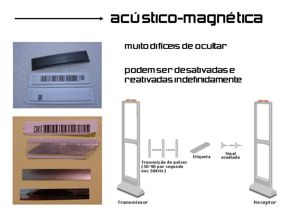 acústico-magnética muito difíceis de ocultar