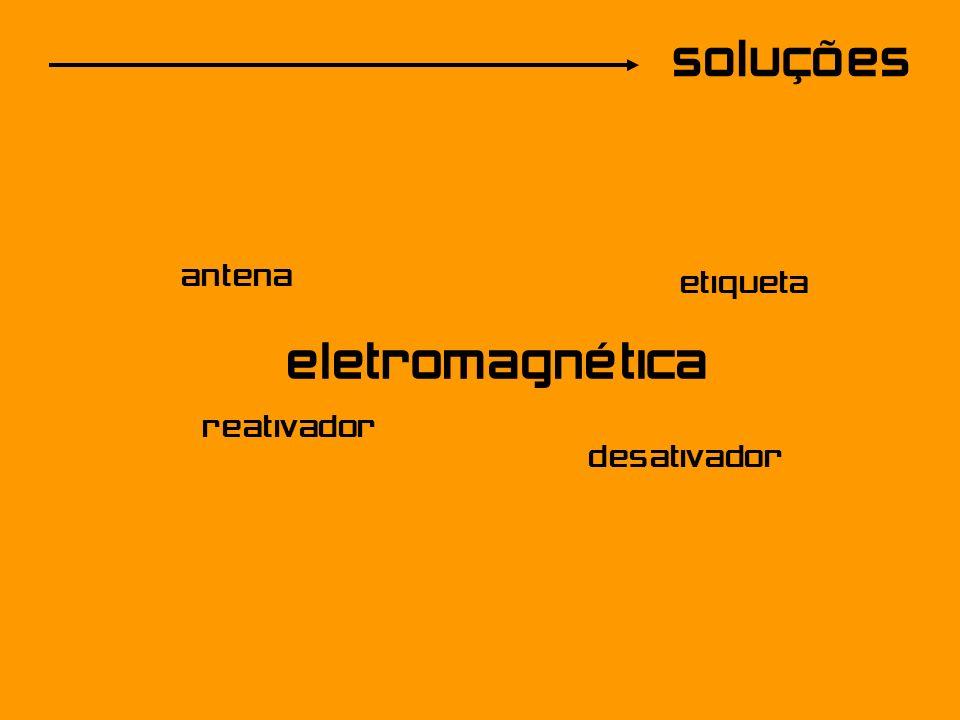 soluções antena etiqueta eletromagnética reativador desativador