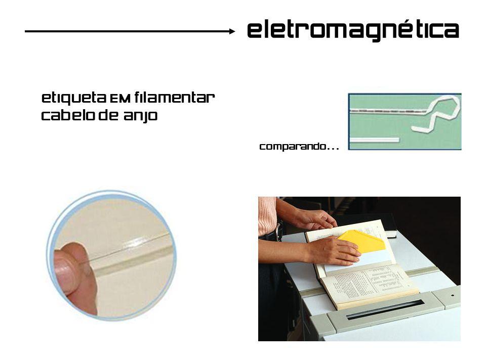 eletromagnética etiqueta EM filamentar cabelo de anjo comparando . . .