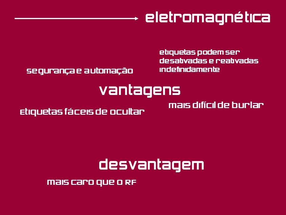 eletromagnética vantagens desvantagem mais difícil de burlar