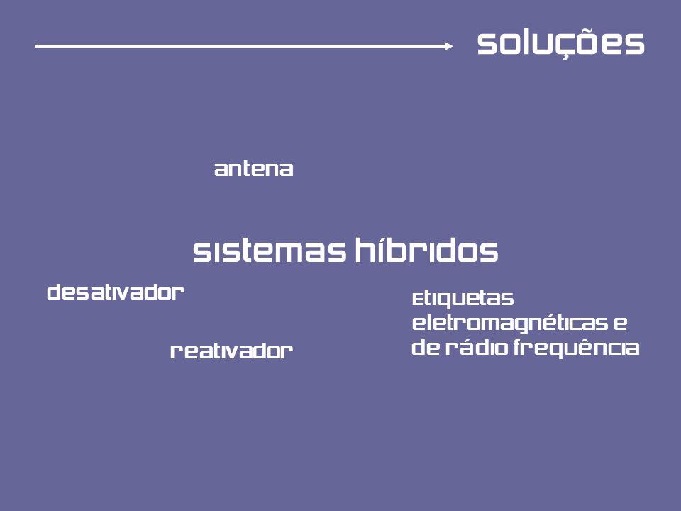 soluções Sistemas híbridos antena desativador