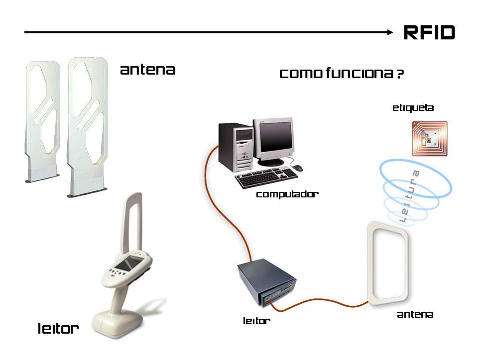 RFID antena como funciona leitor etiqueta L e i t u r a computador