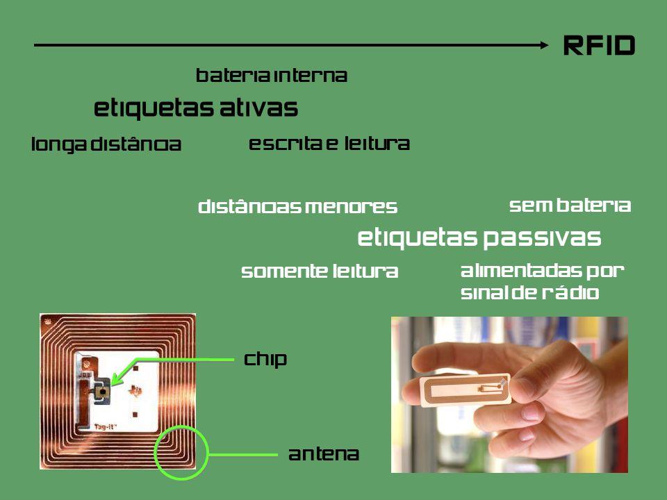 RFID etiquetas ativas etiquetas passivas bateria interna