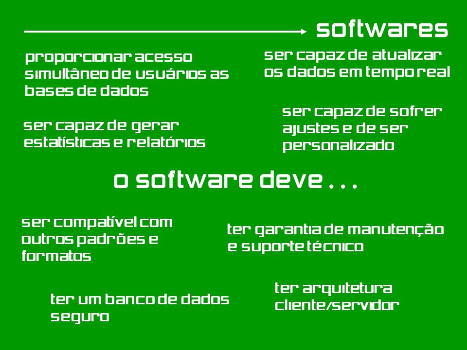softwares o software deve . . .