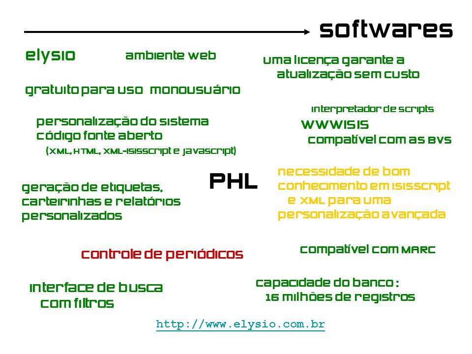 PHL softwares elysio controle de periódicos