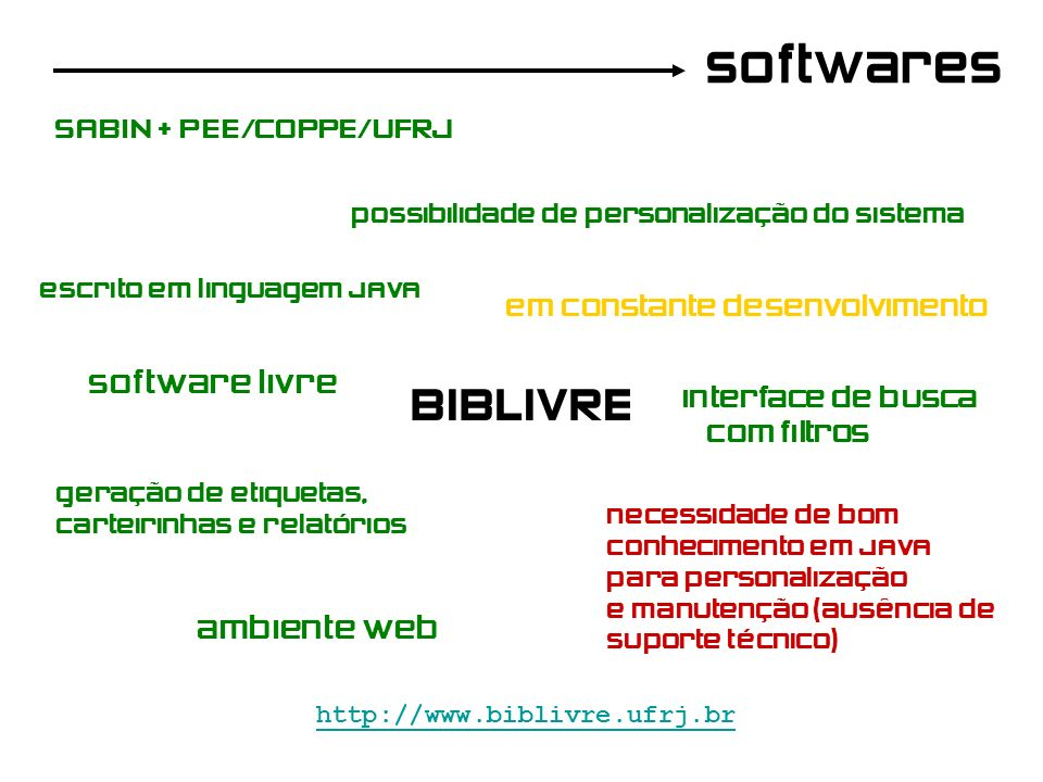 softwares BIBLIVRE SABIN + PEE/COPPE/UFRJ software livre ambiente web