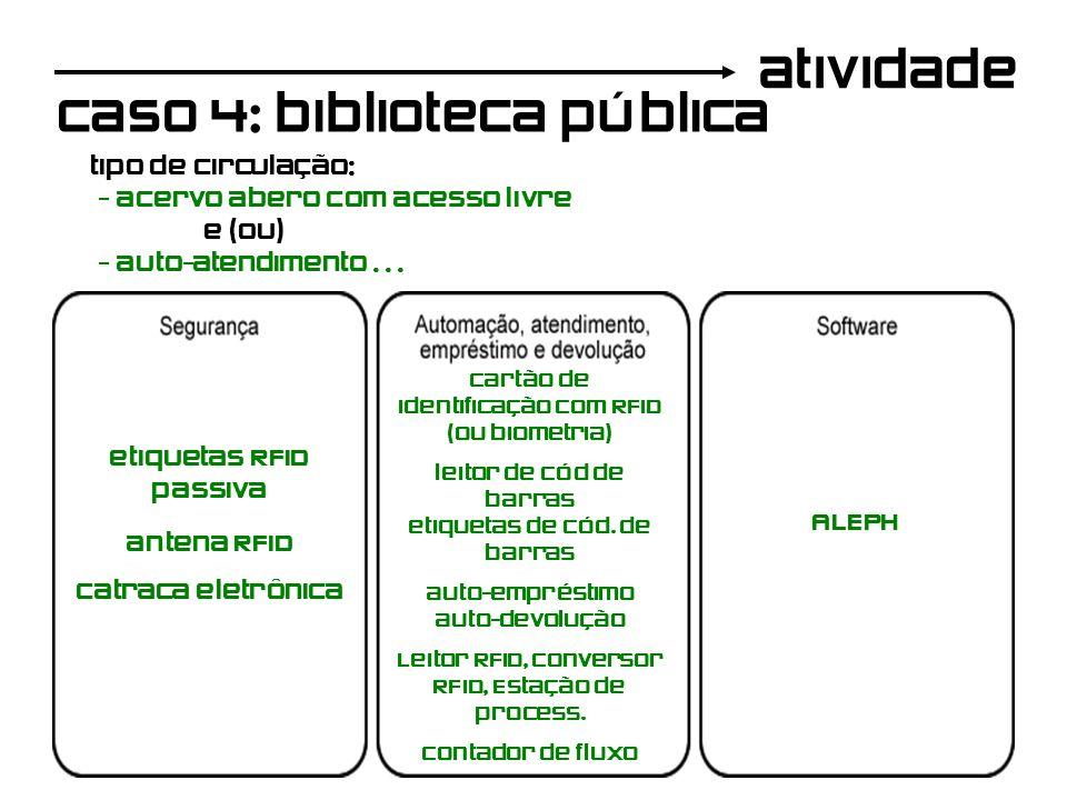 caso 4: biblioteca pública