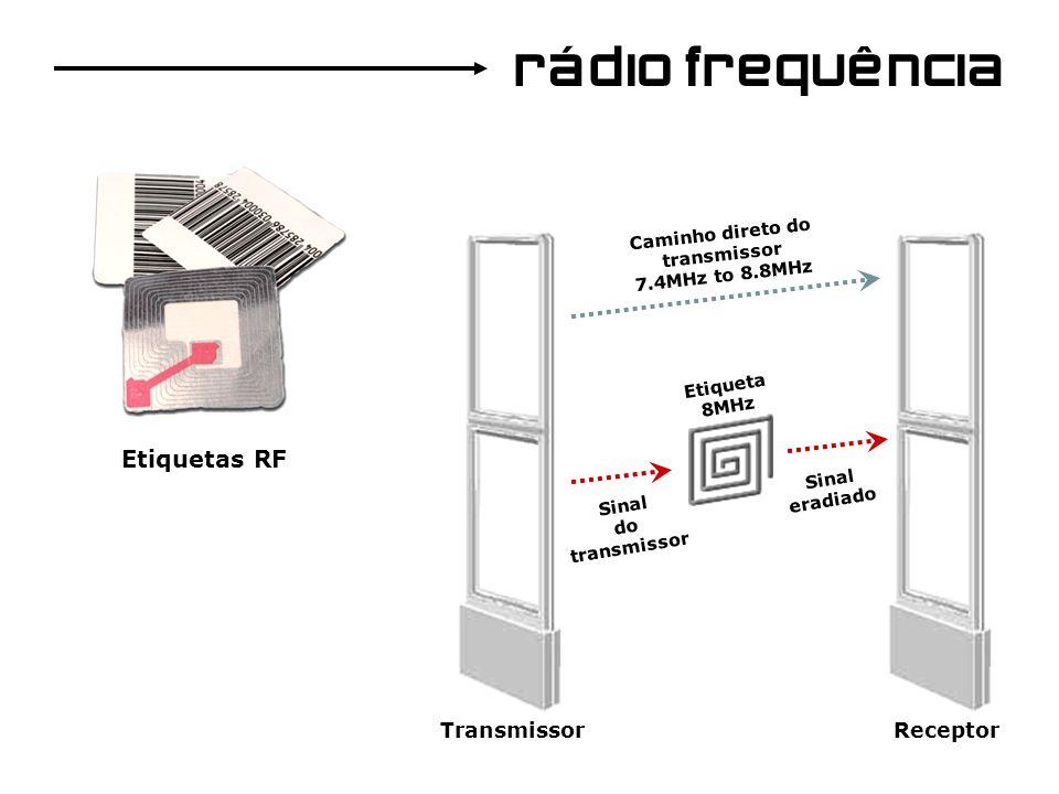 Caminho direto do transmissor 7.4MHz to 8.8MHz