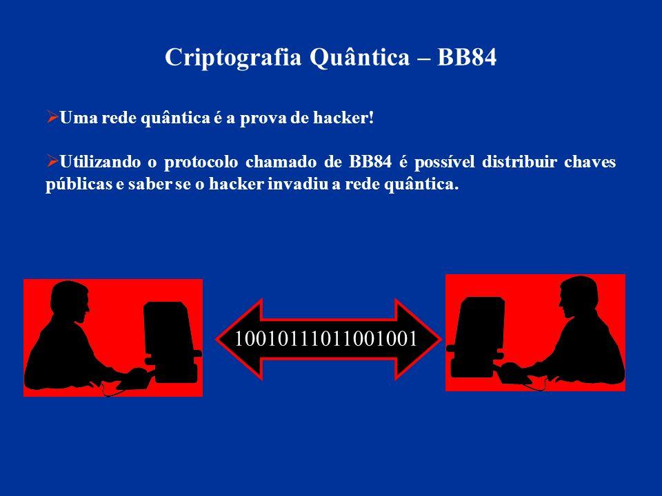 Criptografia Quântica – BB84
