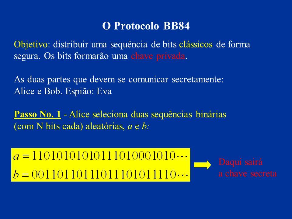 O Protocolo BB84 Objetivo: distribuir uma sequência de bits clássicos de forma segura. Os bits formarão uma chave privada.