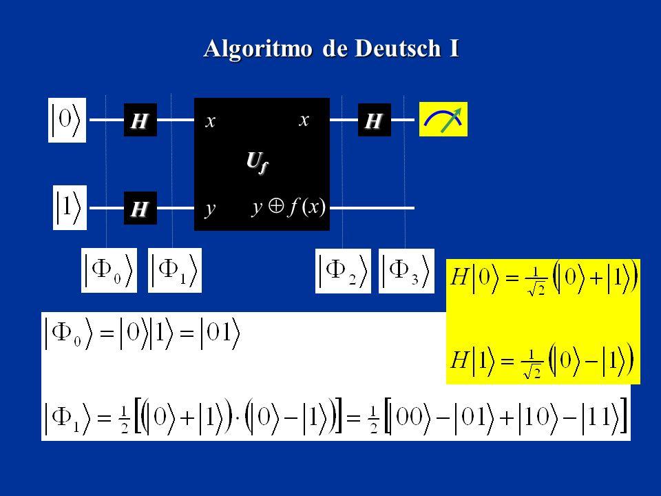 Algoritmo de Deutsch I H Uf x y y  f (x)