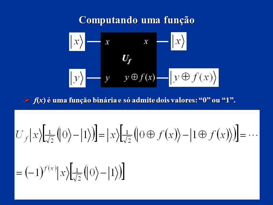 Computando uma função x Uf y y  f (x)