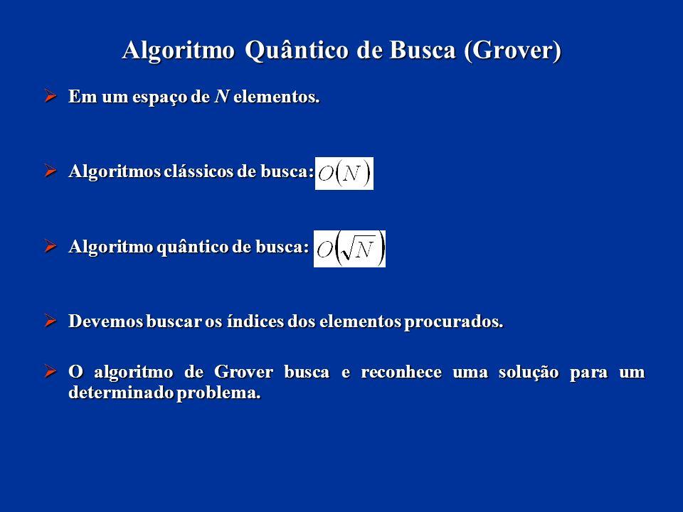 Algoritmo Quântico de Busca (Grover)