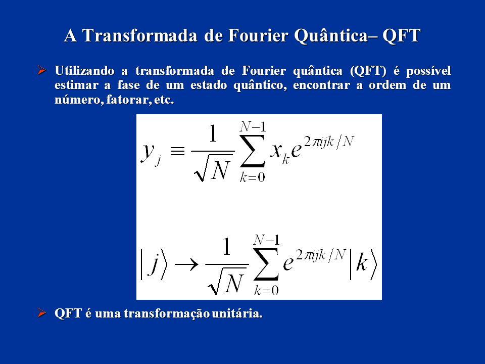 A Transformada de Fourier Quântica– QFT