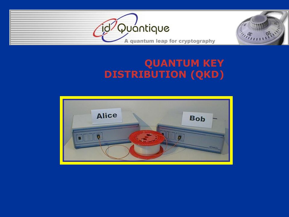 QUANTUM KEY DISTRIBUTION (QKD)