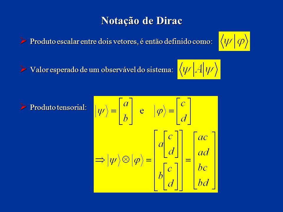 Notação de Dirac Produto escalar entre dois vetores, é então definido como: Valor esperado de um observável do sistema: