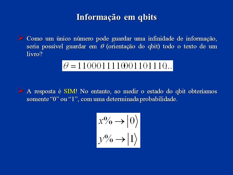 Informação em qbits