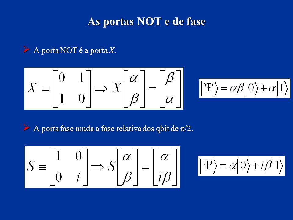 As portas NOT e de fase A porta NOT é a porta X.