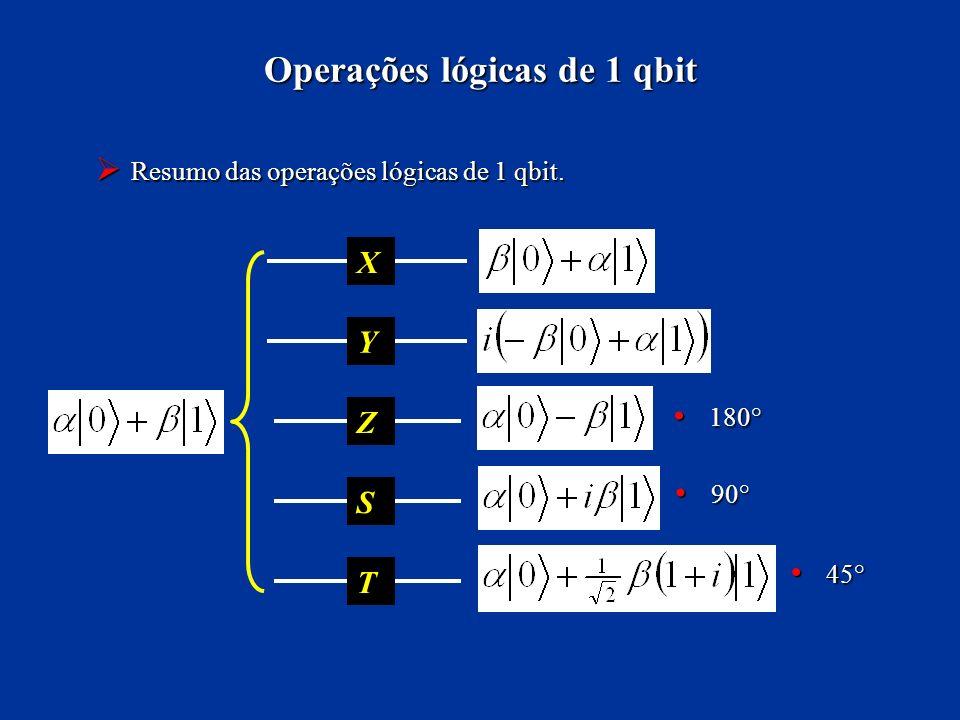 Operações lógicas de 1 qbit