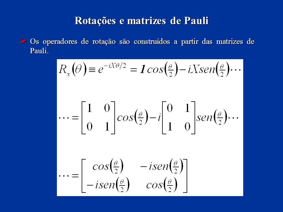 Rotações e matrizes de Pauli