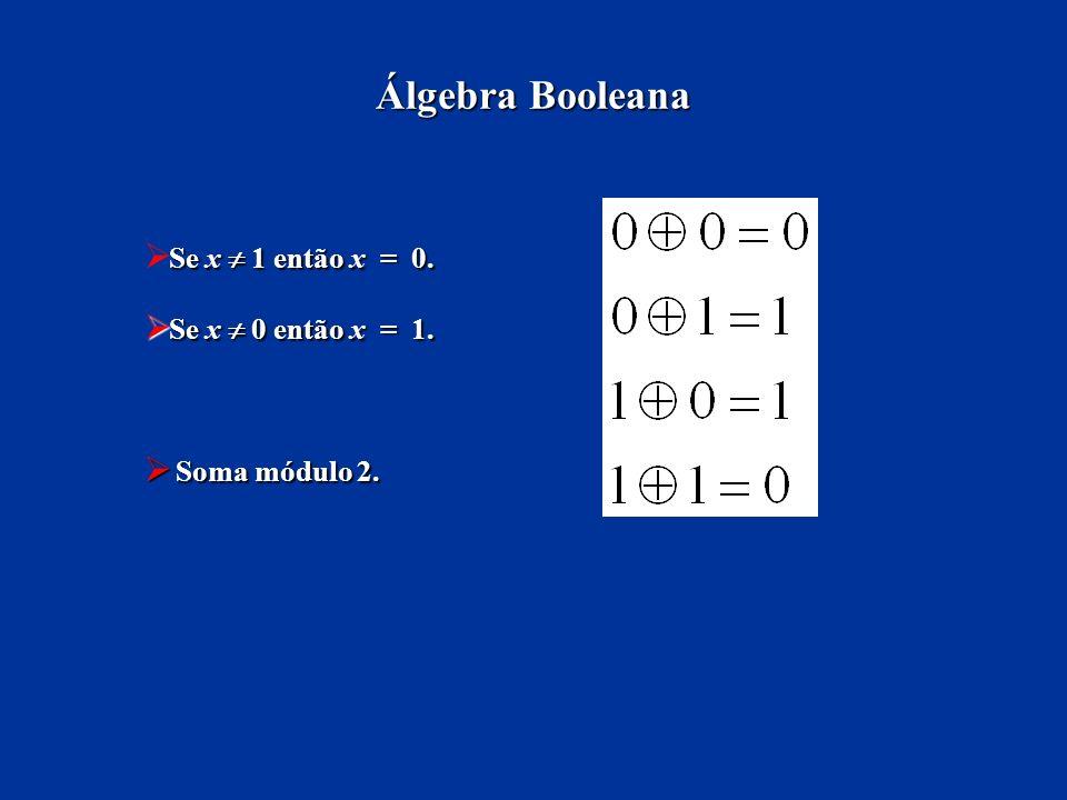 Álgebra Booleana Se x  1 então x = 0. Se x  0 então x = 1.
