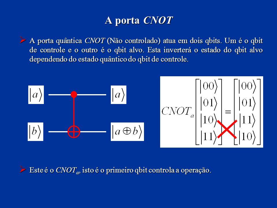 A porta CNOT