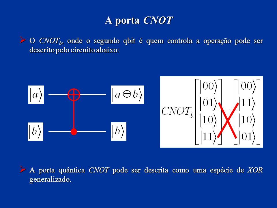 A porta CNOT O CNOTb, onde o segundo qbit é quem controla a operação pode ser descrito pelo circuito abaixo: