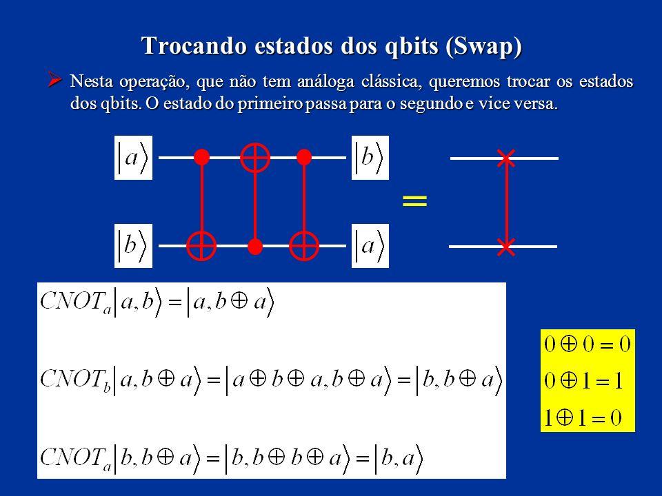 Trocando estados dos qbits (Swap)