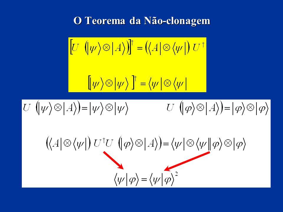 O Teorema da Não-clonagem