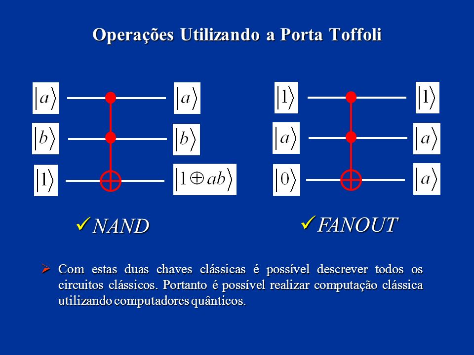 Operações Utilizando a Porta Toffoli