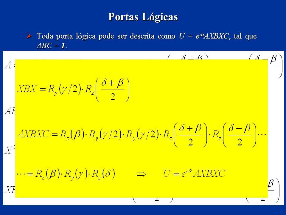 Portas Lógicas Toda porta lógica pode ser descrita como U = eiaAXBXC, tal que ABC = 1.