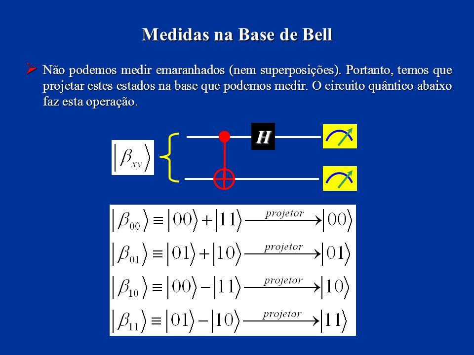 Medidas na Base de Bell H